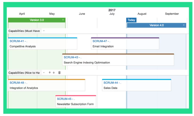 Agile team roadmap