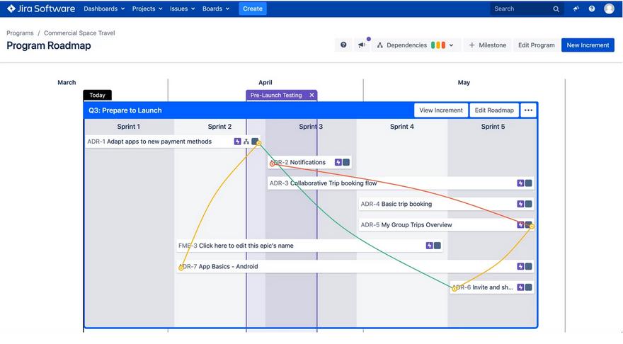 Jira Plugins: Jira Software Progam Roadmap