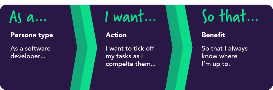 As a software developer, I want to tick off my tasks as I complete them so that I always know where I'm up to.
