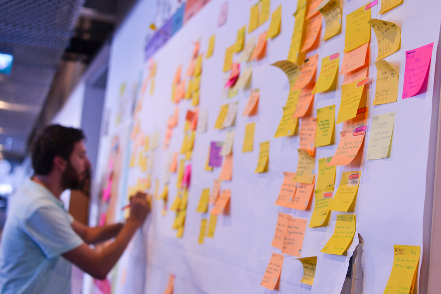 user journey map: board full of sticky notes