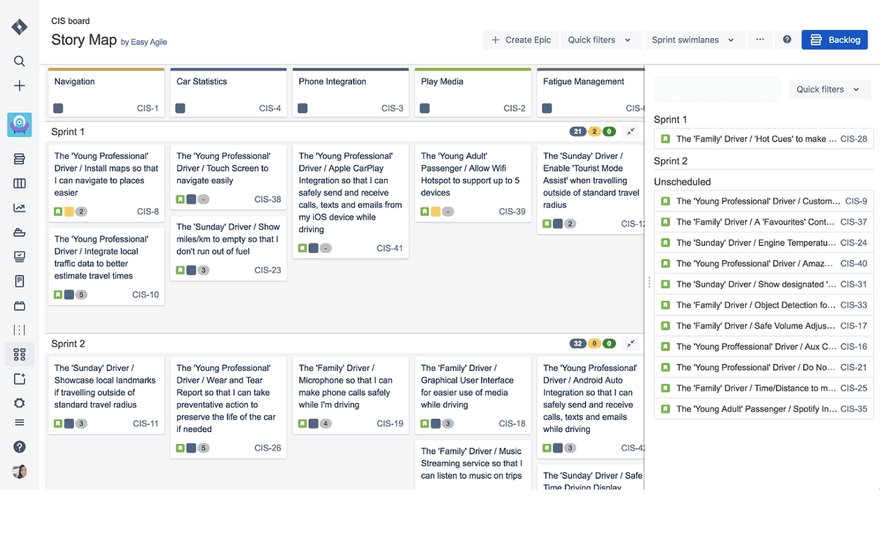 Easy Agile story map