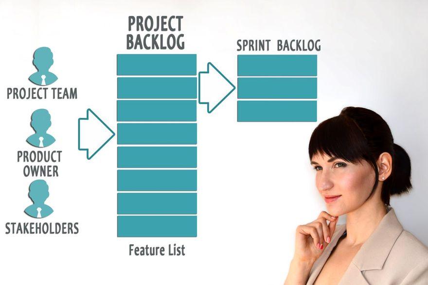 Epics agile: Woman thinking through agile process