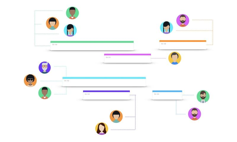 Product Roadmaps: Your Guide To Why and How To Use Them