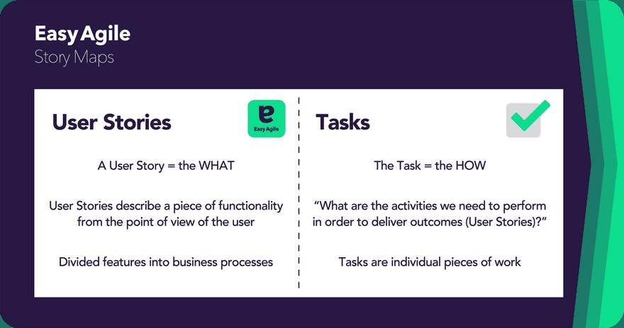 user story or task