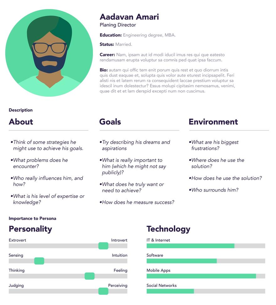 A very basic buyer persona template