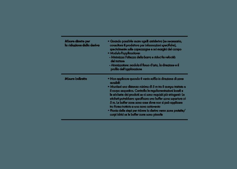 ASCENZA_DirectDriftingReduction_italy_PD_v01-01.png
