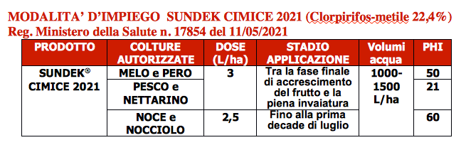 Schermata 2021-05-27 alle 14.46.53.png