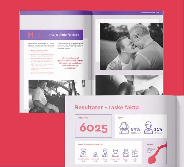 Eksempel på design av rapport med statistikk for Pårørendealliansen