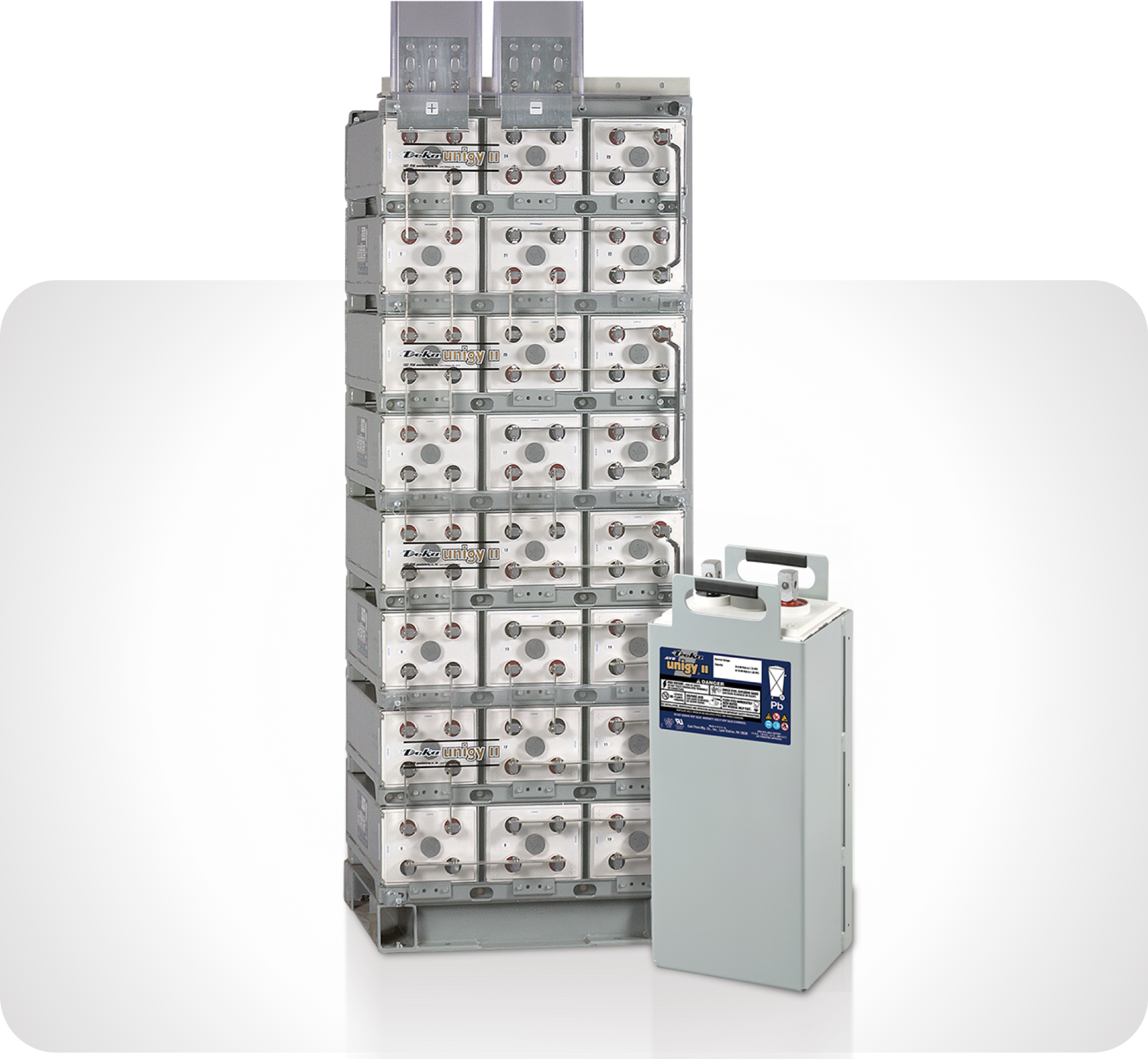 Pictire of Deka Unigy II Batteries