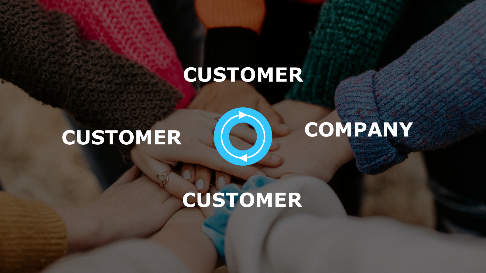 Customer feedback loop between customers and a company
