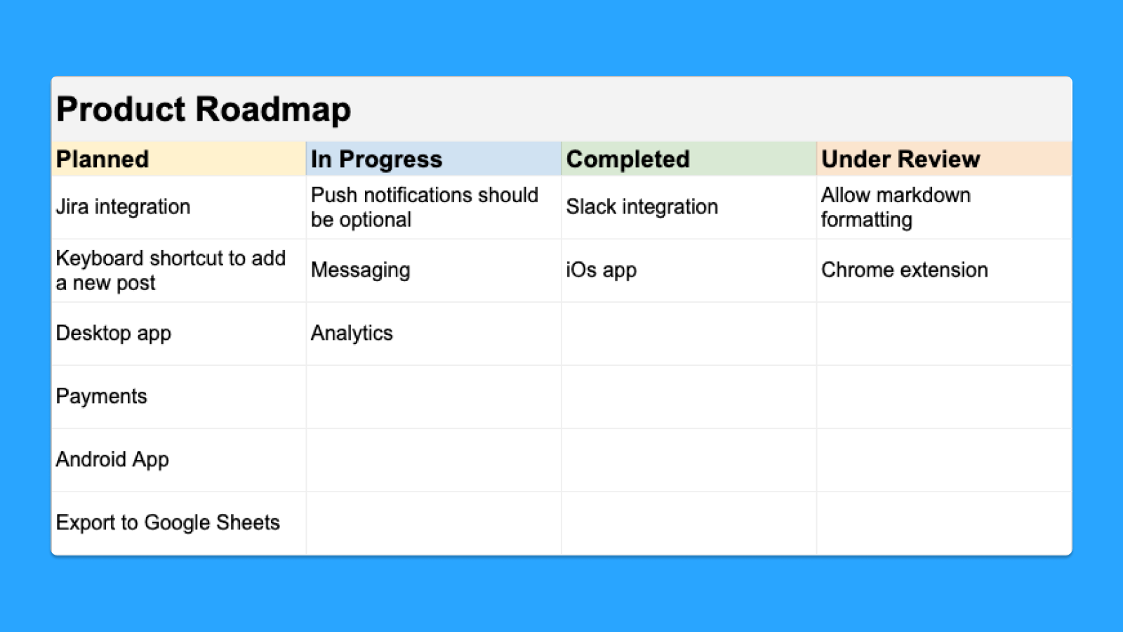 Cover Image for Product roadmap template - Google Sheets