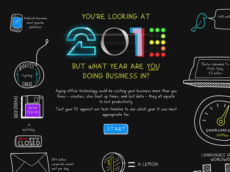 What year are you doing business in? home page