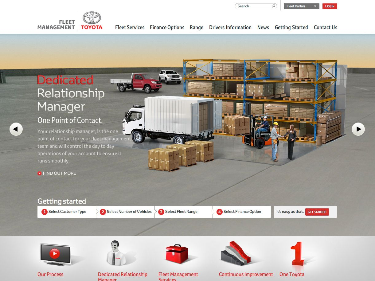 Toyota Fleet Management home page