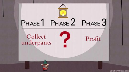 South Park Underpants Gnomes in front of large poster board with 3 phases listed: Phase 1. Collect Underpants Phase 2. Question mark Phase 3.Profit