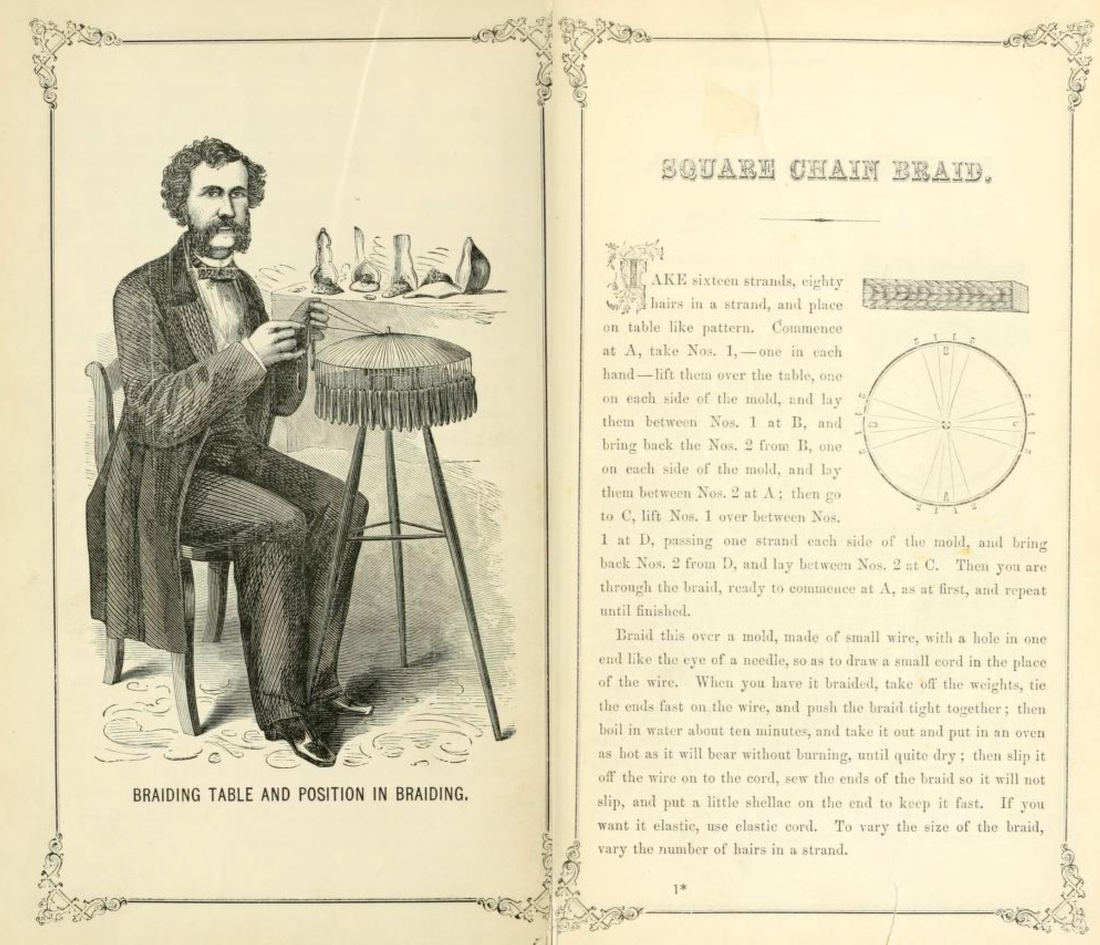 Self-instruction in the art of hair work by Mark Campbell, 1867