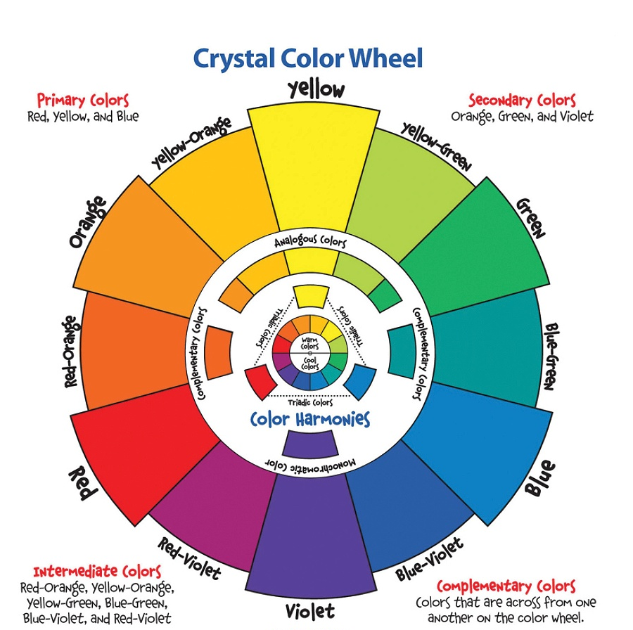 Color wheel for pmu