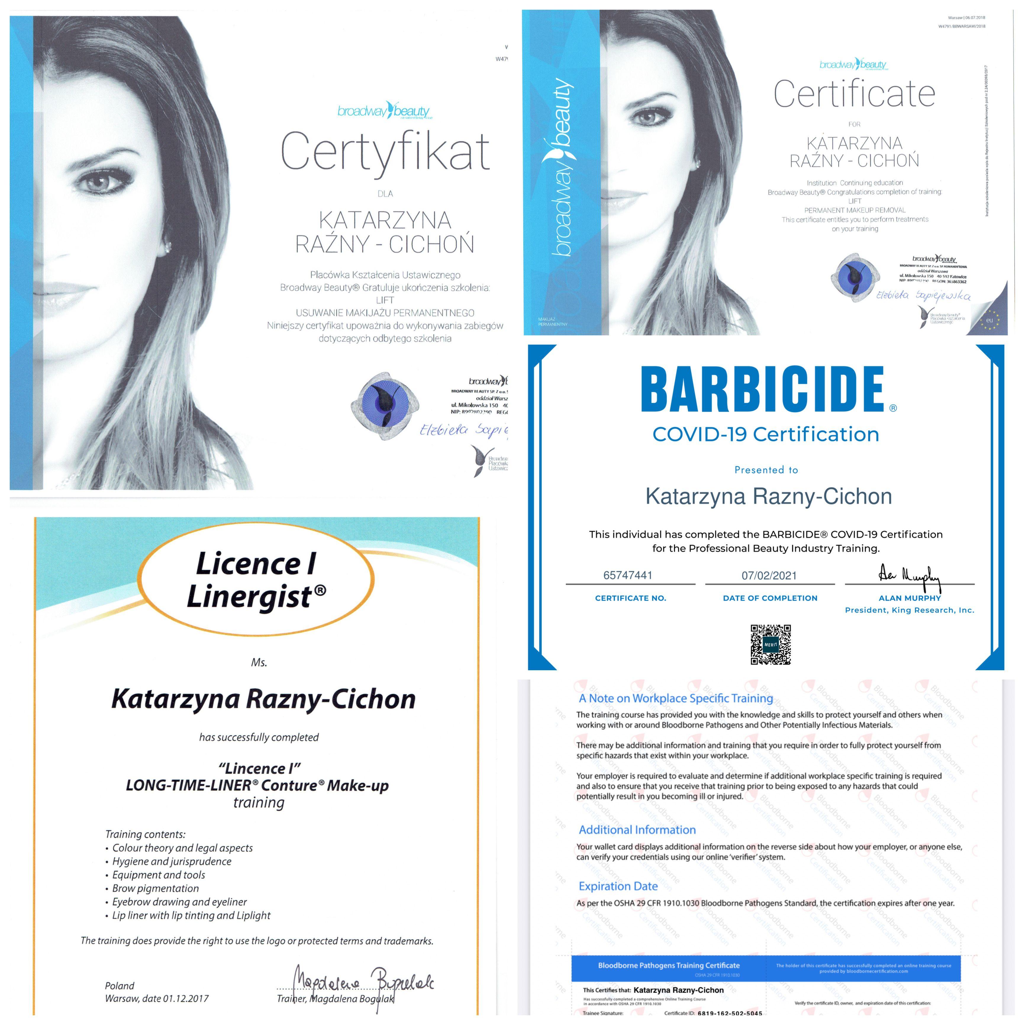 Permanent makeup license