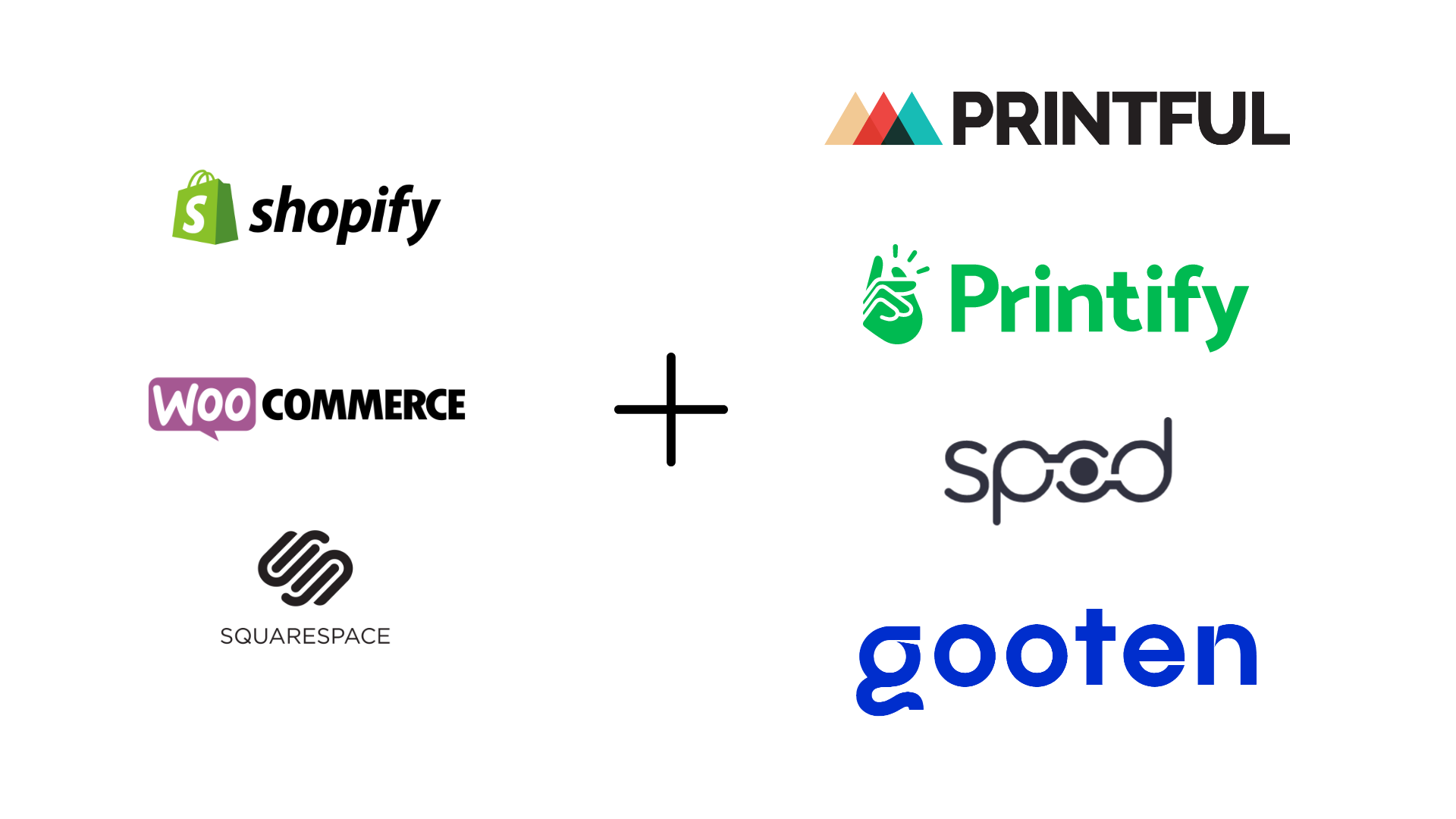 examples of print on demand fulfillment services
