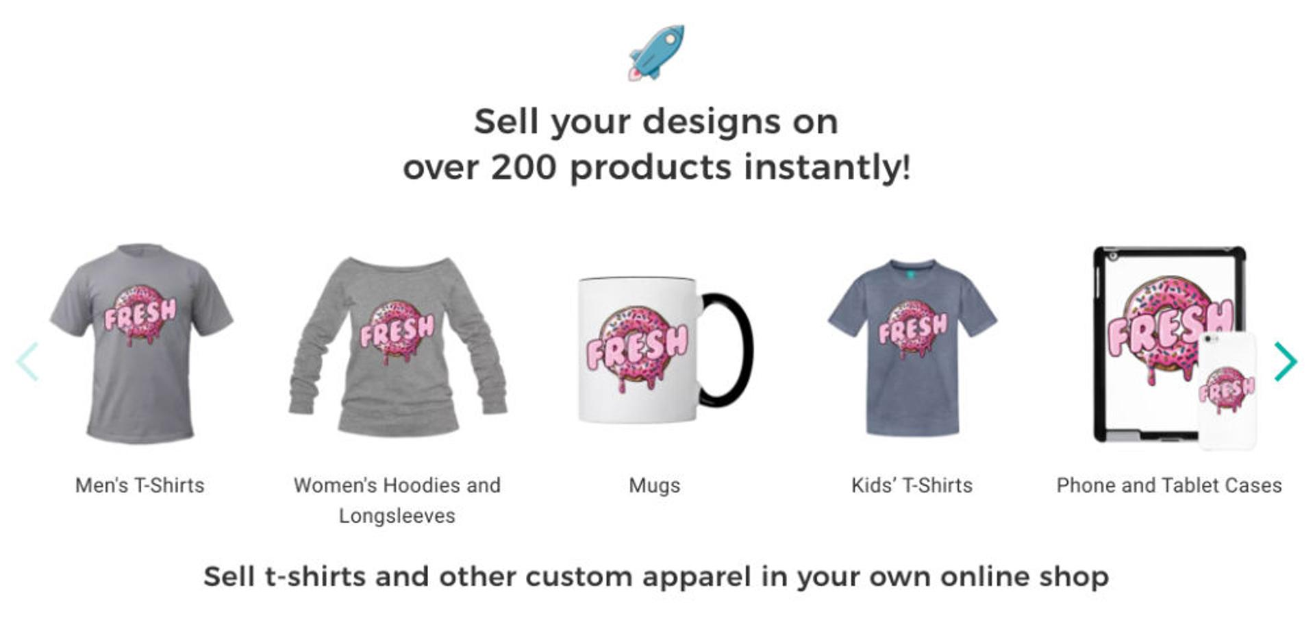 Spreadshirt Product Selection
