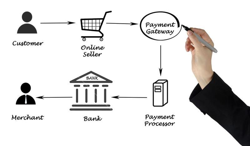 payment gateway flow