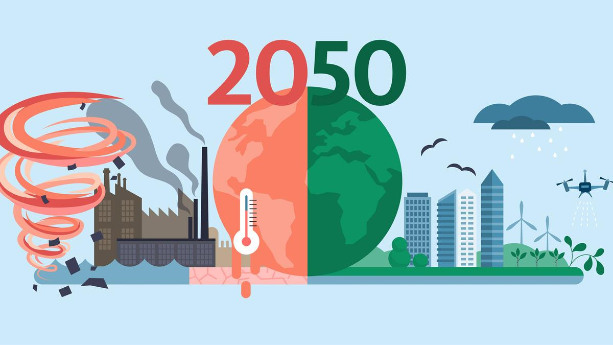 World Largest Polluters Climate Goals