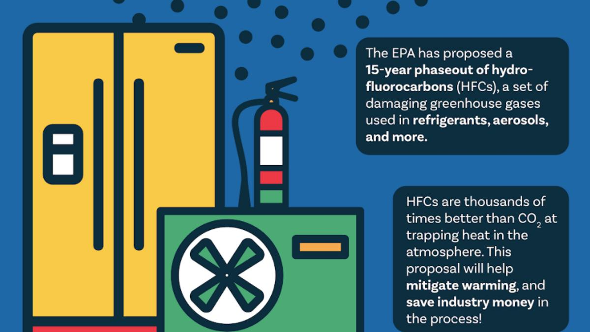 Our Daily Planet HFCs