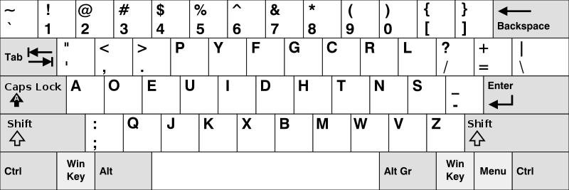 Dvora keyboard layout
