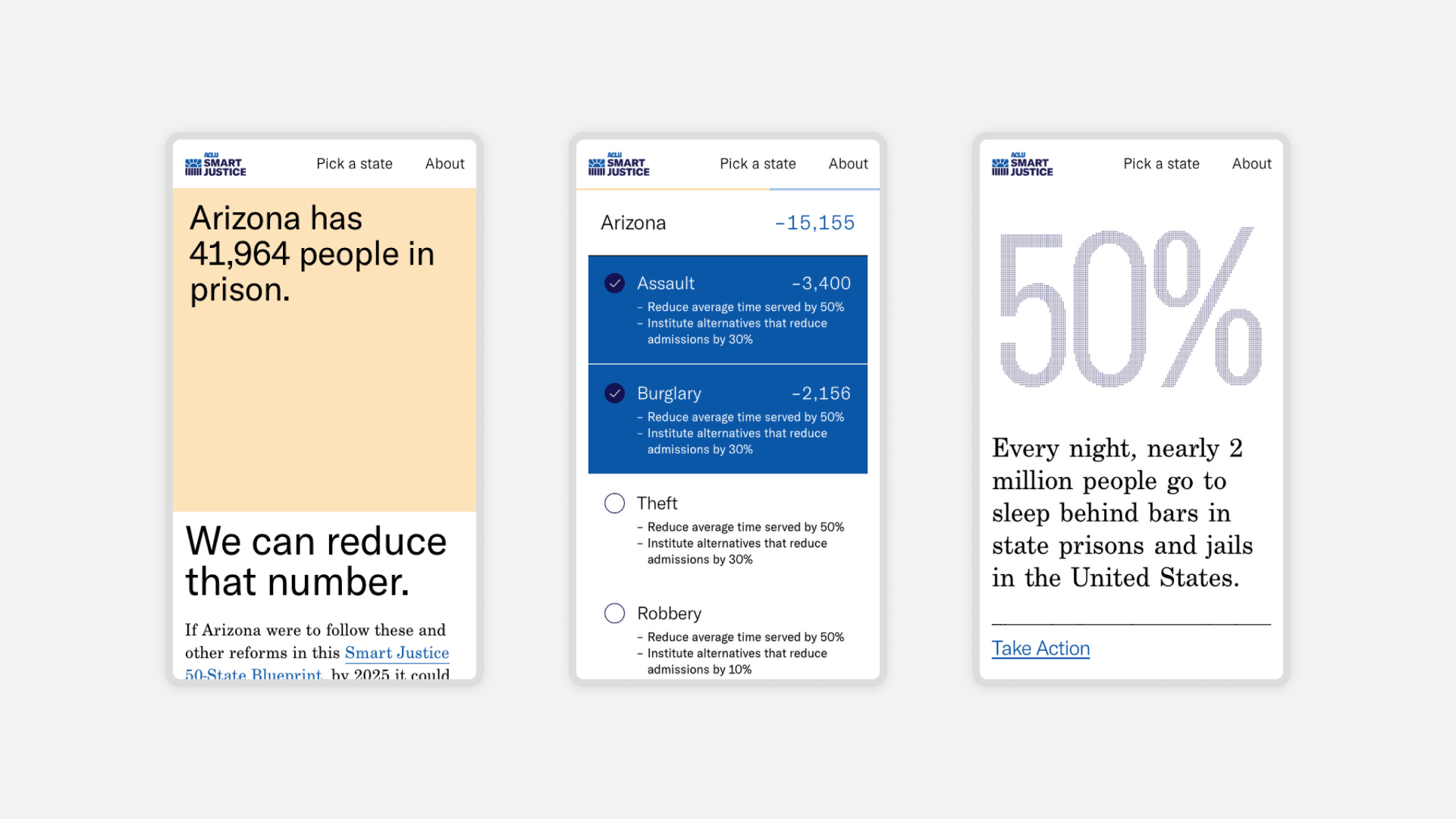 ACLU 50 State Blueprint mobile