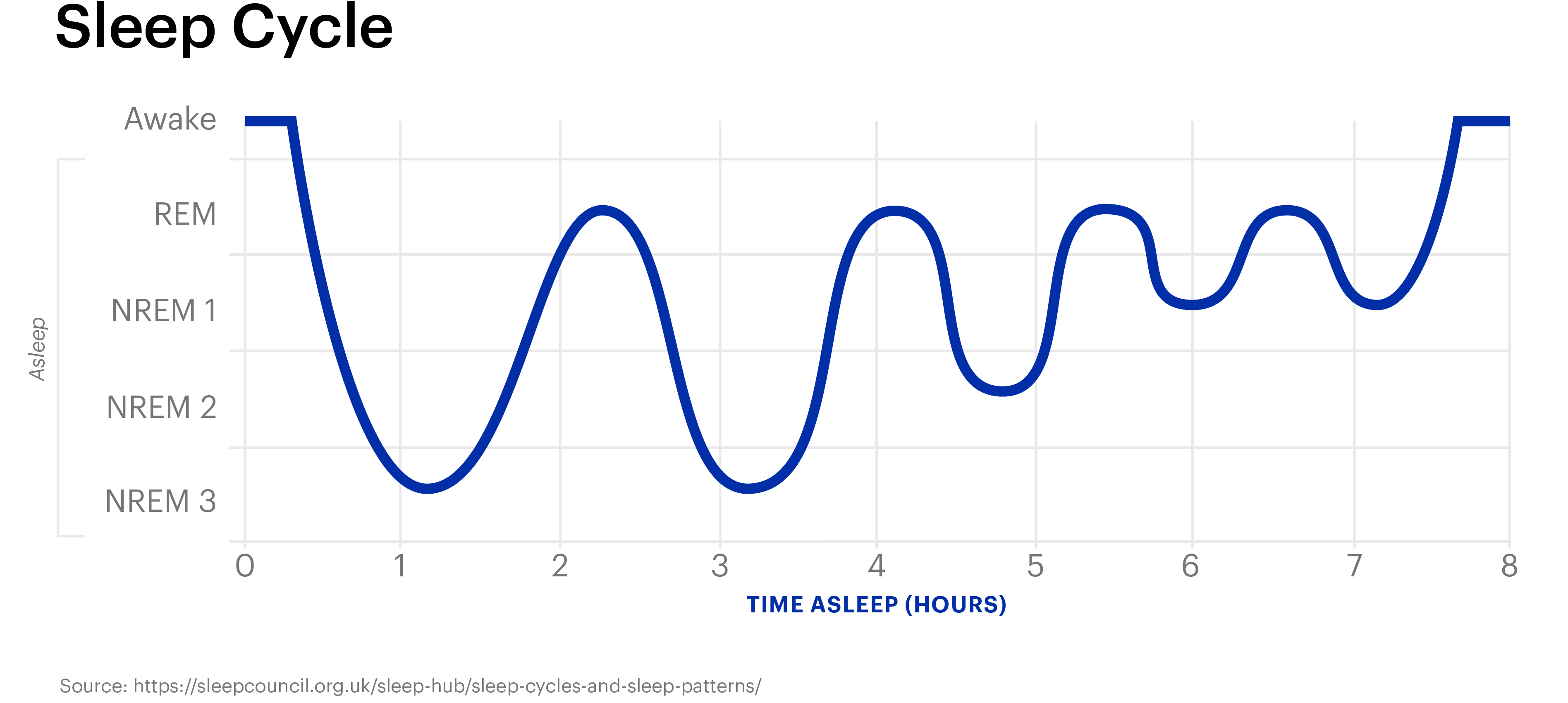SleepHealth_Sci101_REMDesktop