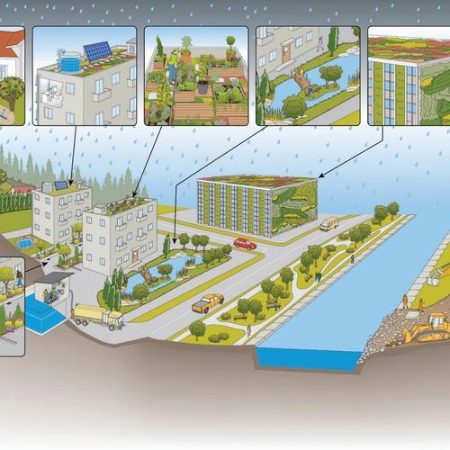 Restplasser på Sirkulær disponering av vann
