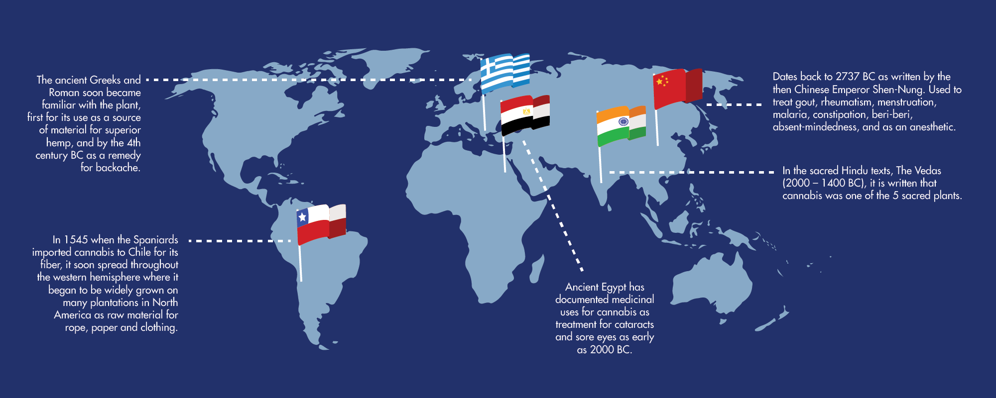 worldwide map- history of marijuana